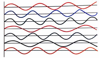 Inkoherentné svetelné vlny